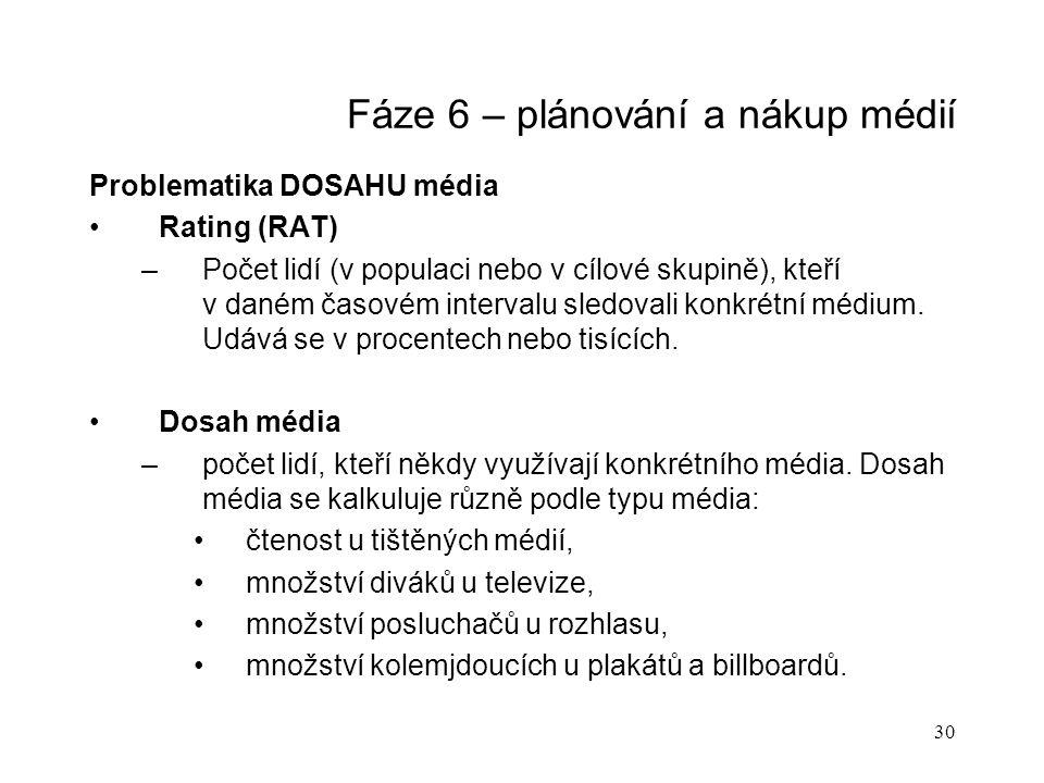 30 Fáze 6 – plánování a nákup médií Problematika DOSAHU média Rating (RAT) –Počet lidí (v populaci nebo v cílové skupině), kteří v daném časovém intervalu sledovali konkrétní médium.