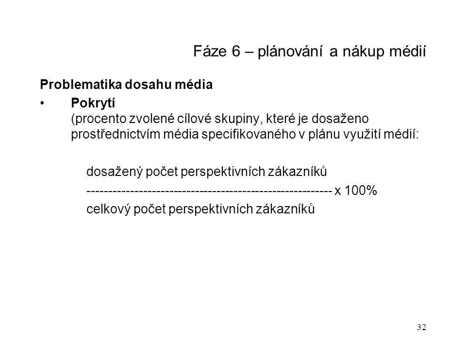 32 Fáze 6 – plánování a nákup médií Problematika dosahu média Pokrytí (procento zvolené cílové skupiny, které je dosaženo prostřednictvím média specif