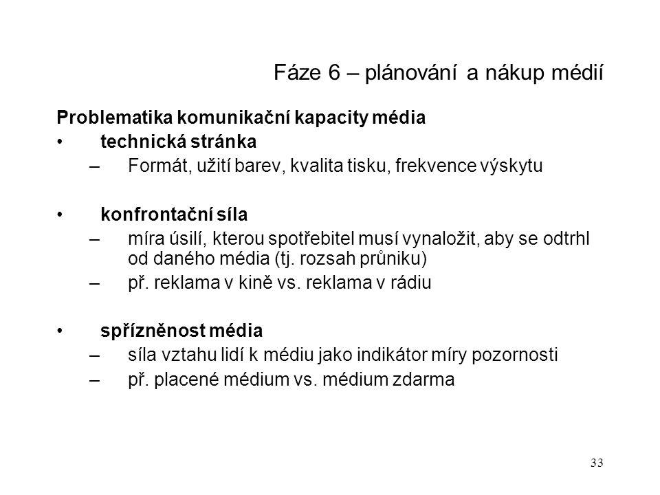 33 Fáze 6 – plánování a nákup médií Problematika komunikační kapacity média technická stránka –Formát, užití barev, kvalita tisku, frekvence výskytu k