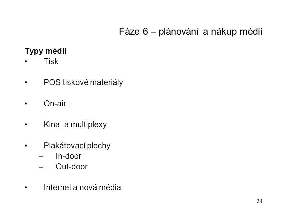 34 Fáze 6 – plánování a nákup médií Typy médií Tisk POS tiskové materiály On-air Kina a multiplexy Plakátovací plochy –In-door –Out-door Internet a nová média