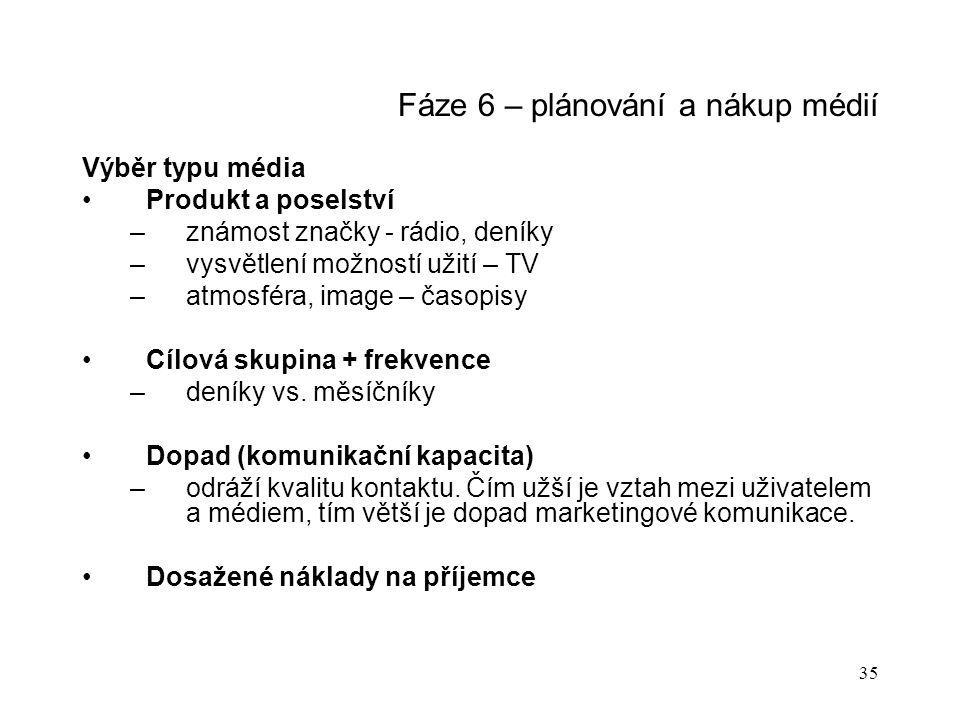 35 Fáze 6 – plánování a nákup médií Výběr typu média Produkt a poselství –známost značky - rádio, deníky –vysvětlení možností užití – TV –atmosféra, image – časopisy Cílová skupina + frekvence –deníky vs.