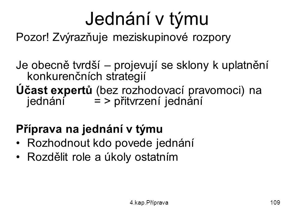 4.kap.Příprava109 Jednání v týmu Pozor.