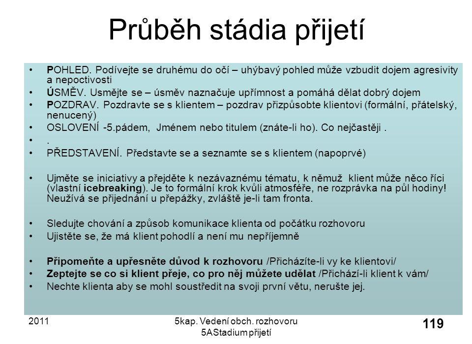 20115kap.Vedení obch. rozhovoru 5AStadium přijetí 119 Průběh stádia přijetí POHLED.