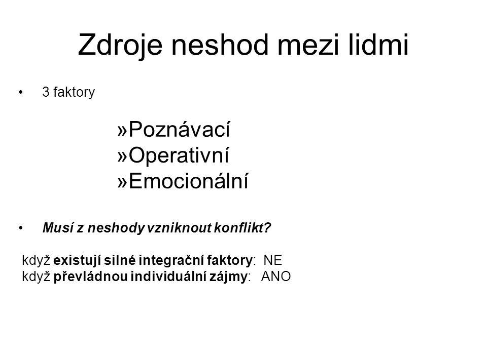 Zdroje neshod mezi lidmi 3 faktory »Poznávací »Operativní »Emocionální Musí z neshody vzniknout konflikt? když existují silné integrační faktory: NE k