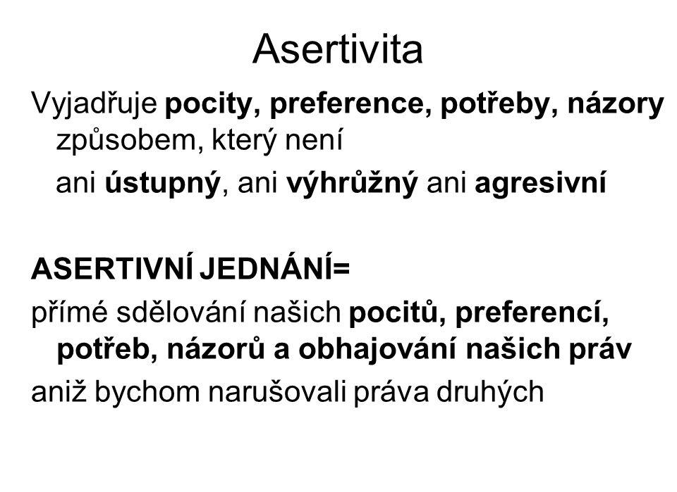 Asertivita Vyjadřuje pocity, preference, potřeby, názory způsobem, který není ani ústupný, ani výhrůžný ani agresivní ASERTIVNÍ JEDNÁNÍ= přímé sdělování našich pocitů, preferencí, potřeb, názorů a obhajování našich práv aniž bychom narušovali práva druhých