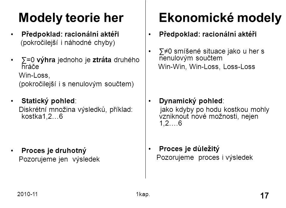 2010-111kap. 17 Modely teorie her Ekonomické modely Předpoklad: racionální aktéři (pokročilejší i náhodné chyby) ∑=0 výhra jednoho je ztráta druhého h