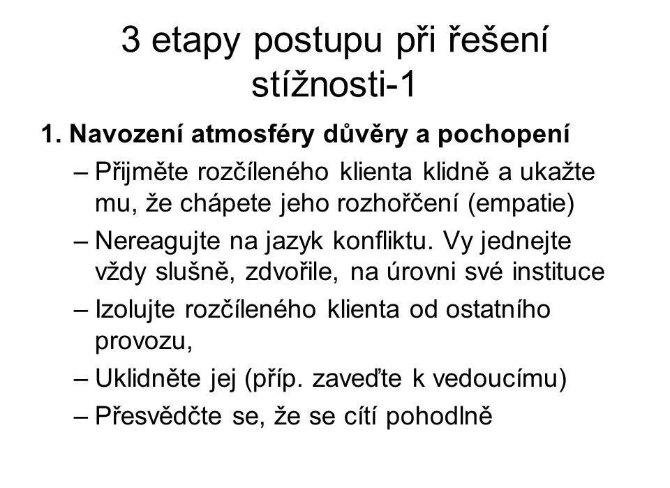 3 etapy postupu při řešení stížnosti-1 1.