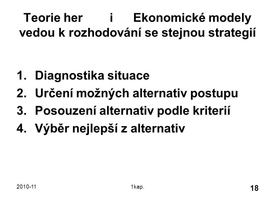 2010-111kap. 18 Teorie her i Ekonomické modely vedou k rozhodování se stejnou strategií 1.Diagnostika situace 2.Určení možných alternativ postupu 3.Po