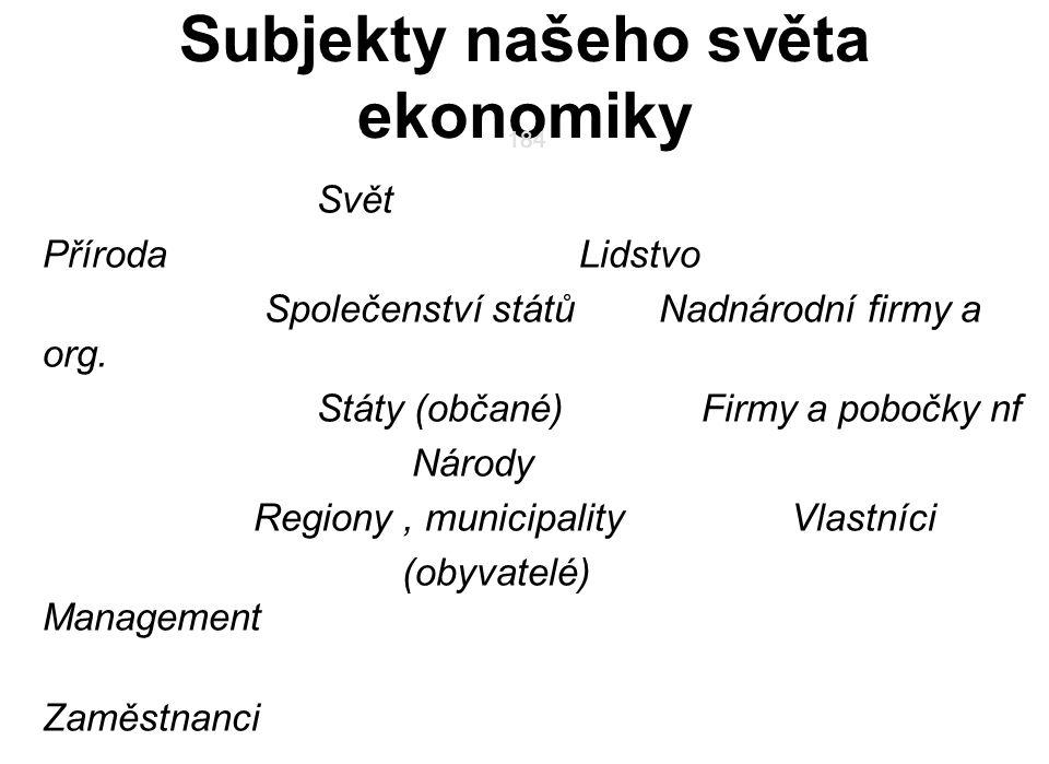 184 Subjekty našeho světa ekonomiky 184 Svět Příroda Lidstvo Společenství států Nadnárodní firmy a org.