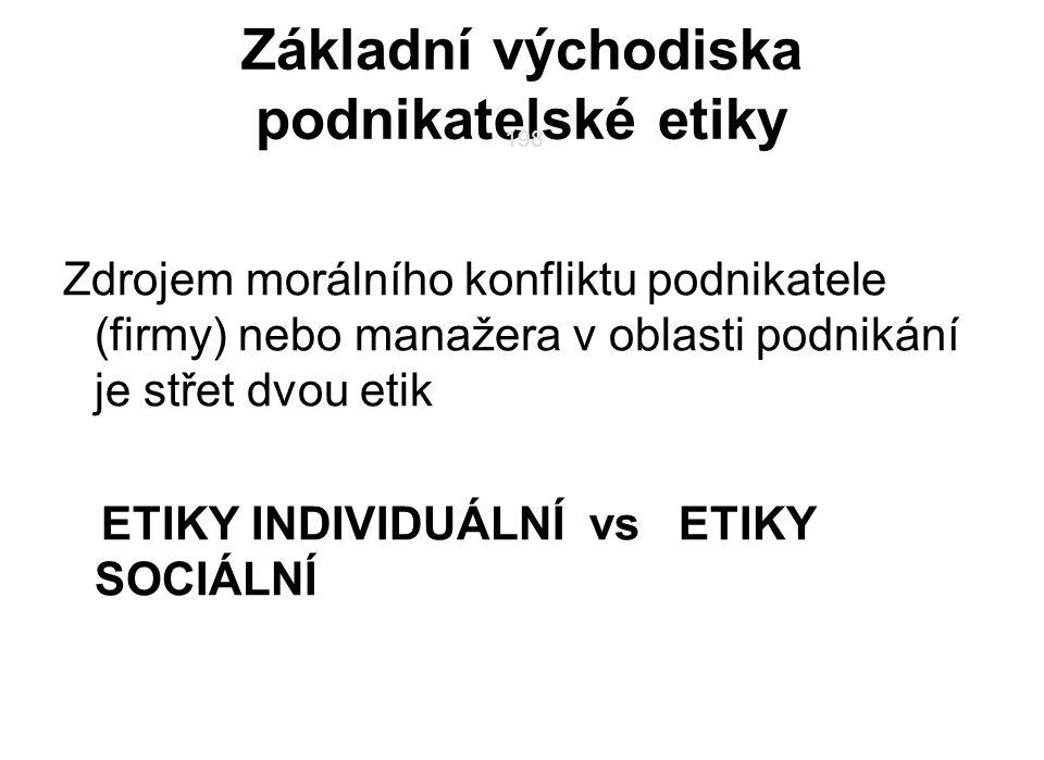 198 Základní východiska podnikatelské etiky Zdrojem morálního konfliktu podnikatele (firmy) nebo manažera v oblasti podnikání je střet dvou etik ETIKY