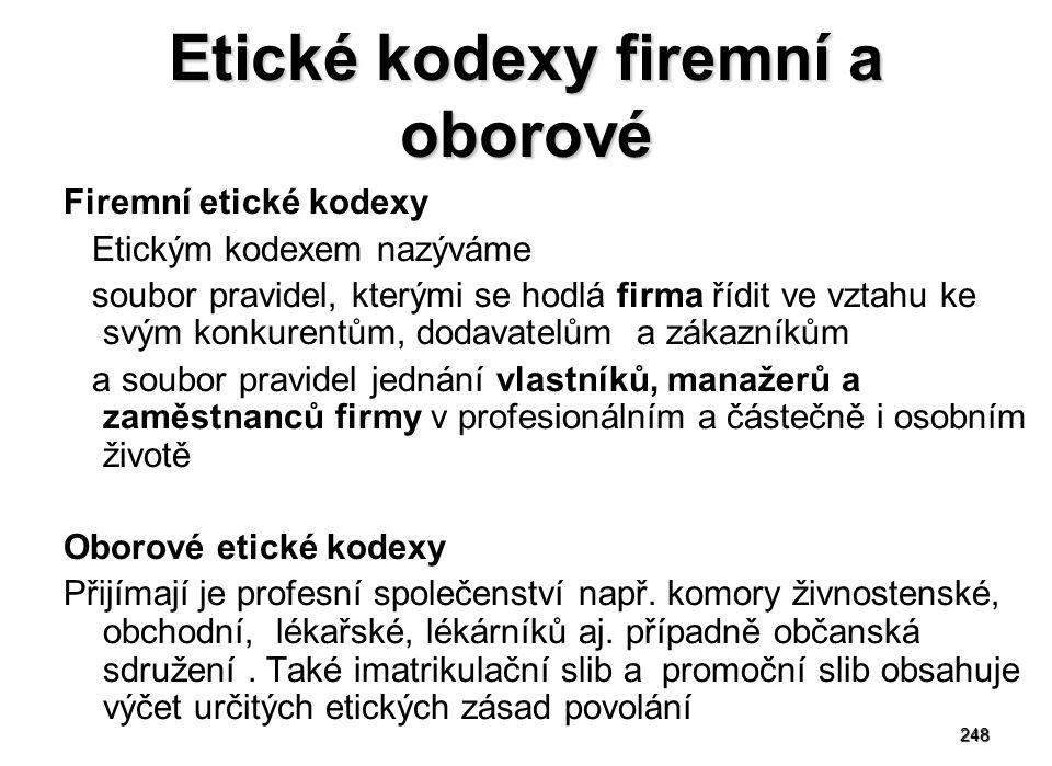 248 Etické kodexy firemní a oborové Firemní etické kodexy Etickým kodexem nazýváme soubor pravidel, kterými se hodlá firma řídit ve vztahu ke svým kon