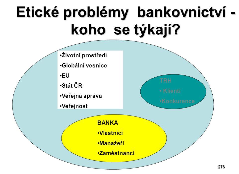 276 Etické problémy bankovnictví - koho se týkají?. TRH Klienti Konkurence BANKA Vlastníci Manažeři Zaměstnanci Životní prostředí Globální vesnice EU