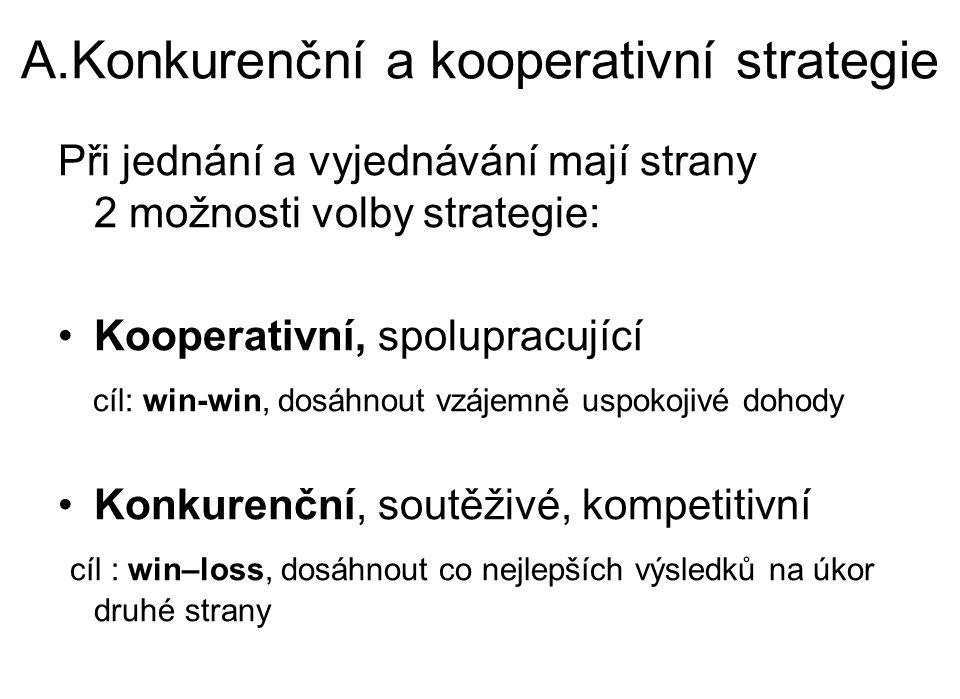 A.Konkurenční a kooperativní strategie Při jednání a vyjednávání mají strany 2 možnosti volby strategie: Kooperativní, spolupracující cíl: win-win, dosáhnout vzájemně uspokojivé dohody Konkurenční, soutěživé, kompetitivní cíl : win–loss, dosáhnout co nejlepších výsledků na úkor druhé strany