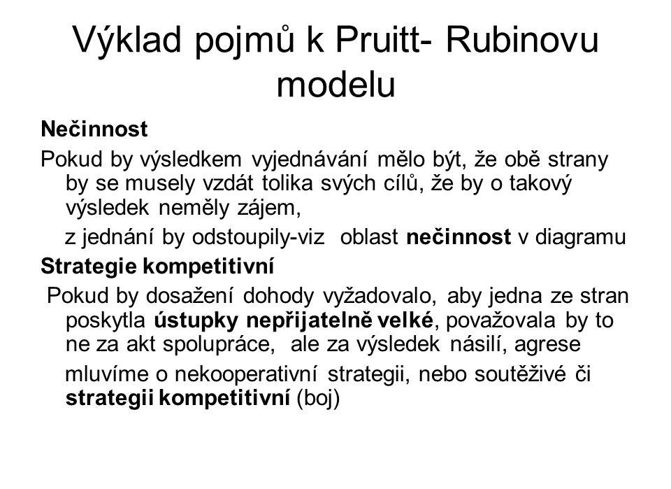 Výklad pojmů k Pruitt- Rubinovu modelu Nečinnost Pokud by výsledkem vyjednávání mělo být, že obě strany by se musely vzdát tolika svých cílů, že by o