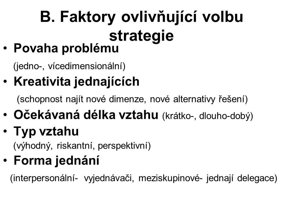 B. Faktory ovlivňující volbu strategie Povaha problému (jedno-, vícedimensionální) Kreativita jednajících (schopnost najít nové dimenze, nové alternat