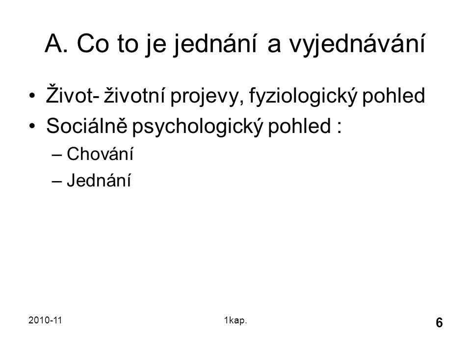 2010-111kap. 6 A. Co to je jednání a vyjednávání Život- životní projevy, fyziologický pohled Sociálně psychologický pohled : –Chování –Jednání