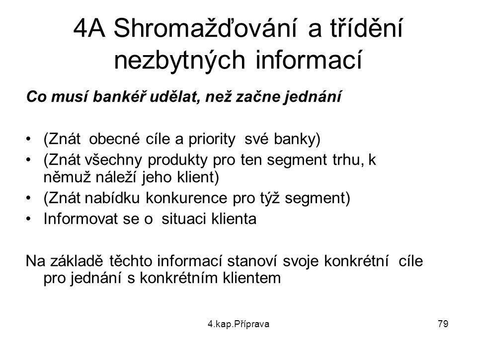 4.kap.Příprava79 4A Shromažďování a třídění nezbytných informací Co musí bankéř udělat, než začne jednání (Znát obecné cíle a priority své banky) (Zná