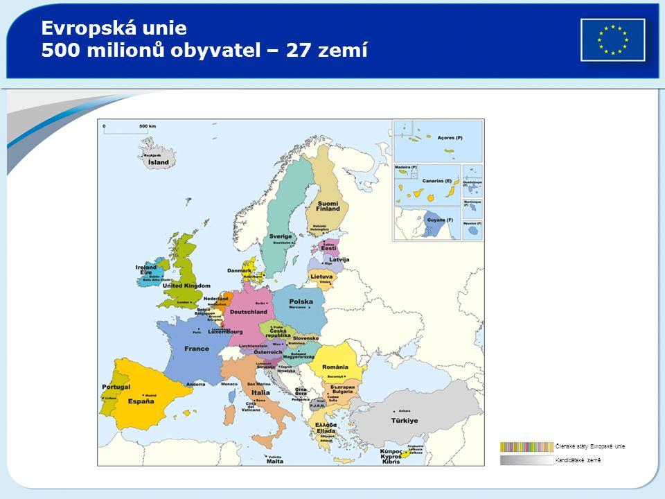 Evropská unie 500 milionů obyvatel – 27 zemí Členské státy Evropské unie Kandidátské země