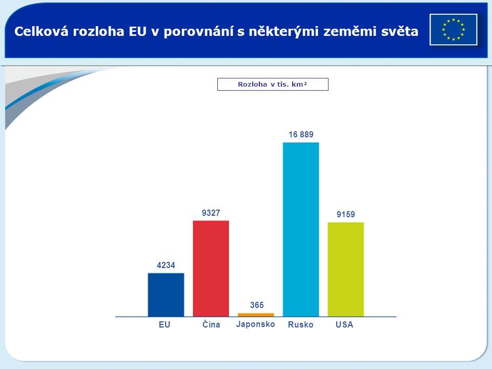 Celková rozloha EU v porovnání s některými zeměmi světa Rozloha v tis. km² EUČína Japonsko RuskoUSA 16 889 9327 9159 4234 365