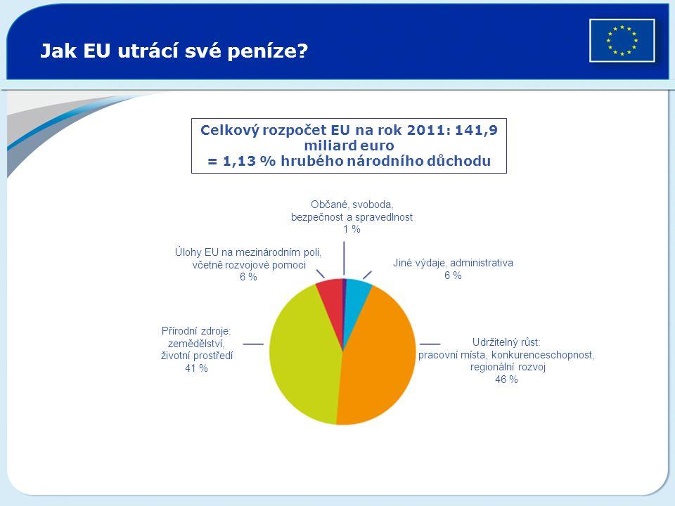 Jak EU utrácí své peníze? Celkový rozpočet EU na rok 2011: 141,9 miliard euro = 1,13 % hrubého národního důchodu Občané, svoboda, bezpečnost a spraved