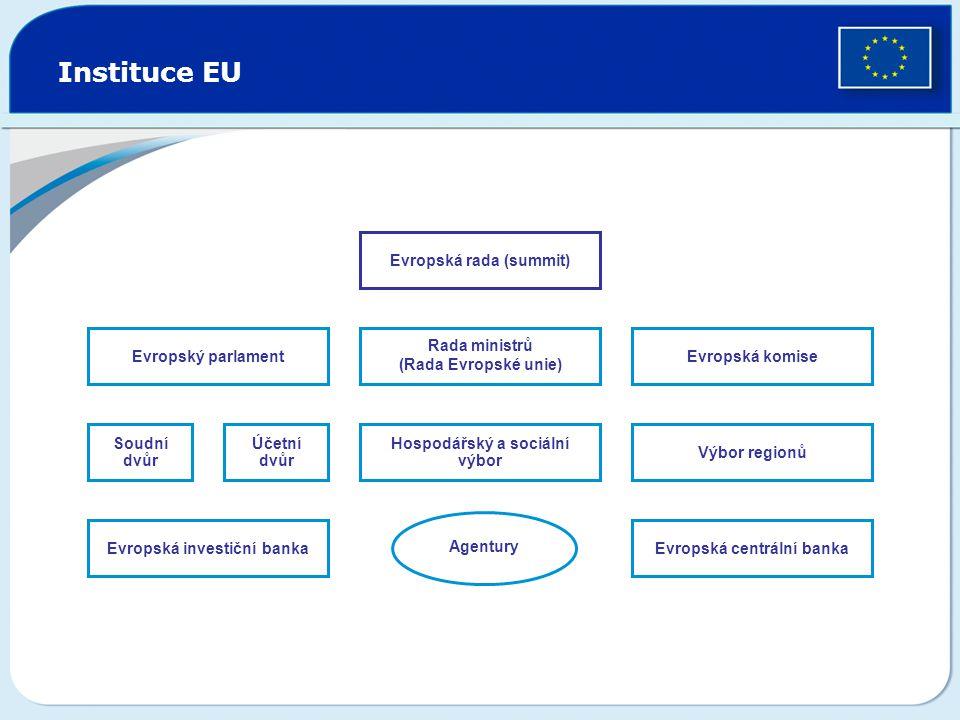 Evropský parlament Instituce EU Soudní dvůr Účetní dvůr Hospodářský a sociální výbor Výbor regionů Rada ministrů (Rada Evropské unie) Evropská komise