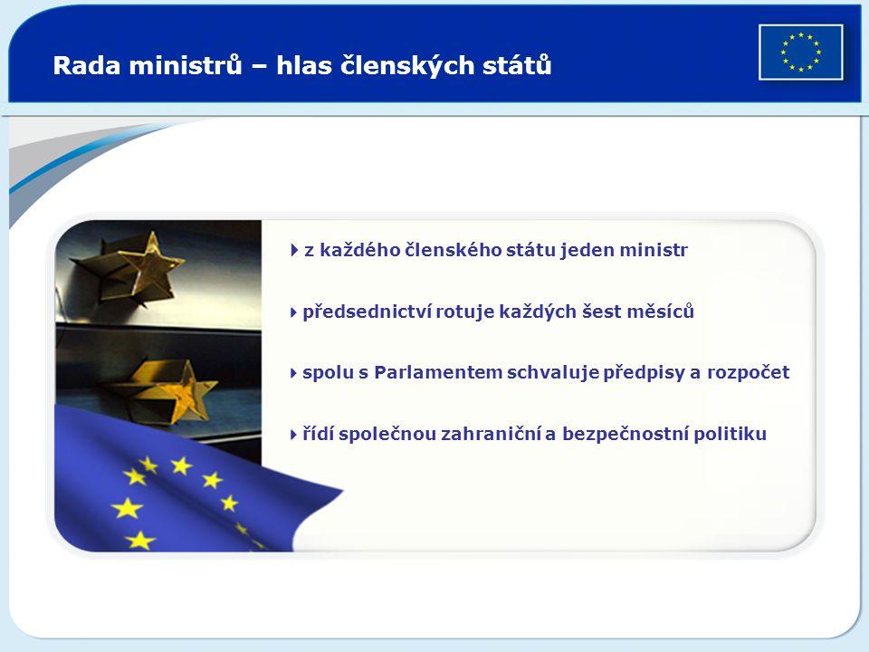 Rada ministrů – hlas členských států  z každého členského státu jeden ministr  předsednictví rotuje každých šest měsíců  spolu s Parlamentem schval