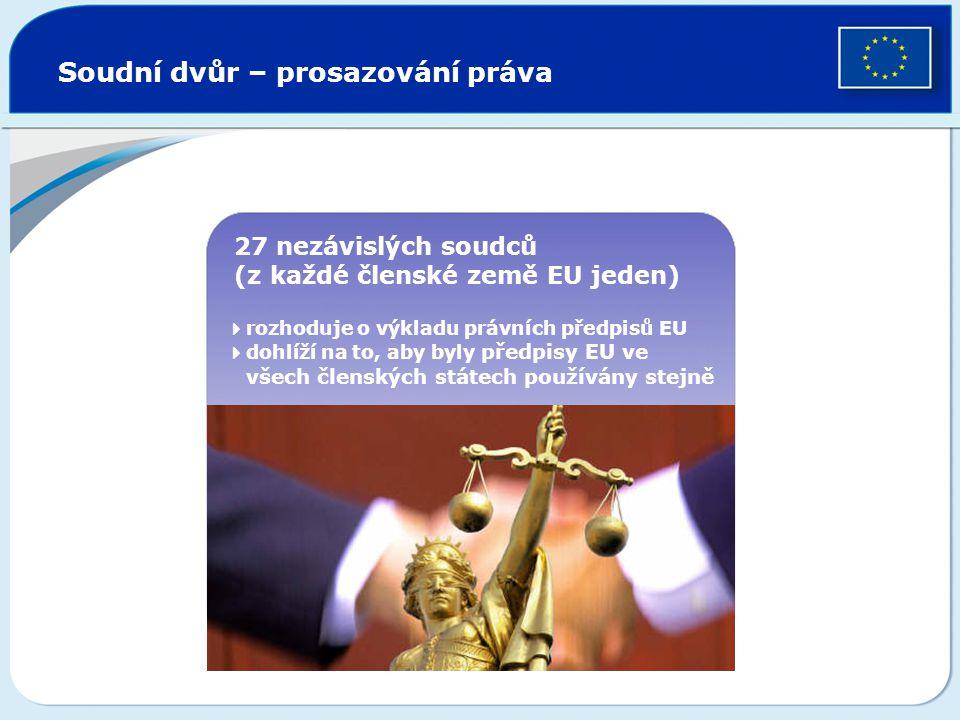 Soudní dvůr – prosazování práva 27 nezávislých soudců (z každé členské země EU jeden)  rozhoduje o výkladu právních předpisů EU  dohlíží na to, aby