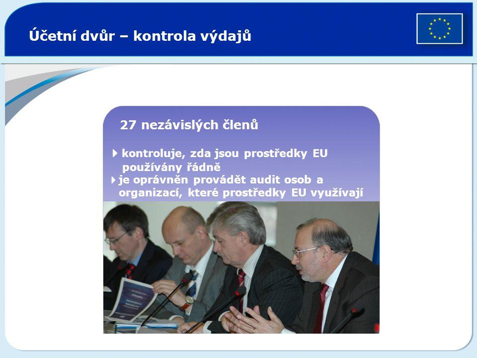 Účetní dvůr – kontrola výdajů 27 nezávislých členů  kontroluje, zda jsou prostředky EU používány řádně  je oprávněn provádět audit osob a organizací
