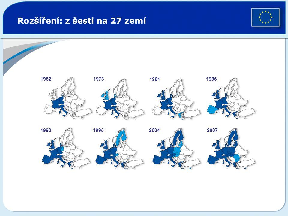 Rozšíření: z šesti na 27 zemí 19521973 1981 1986 1990199520042007