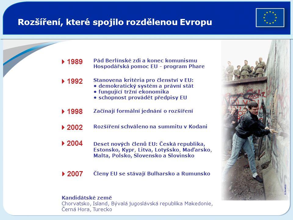 Rozšíření, které spojilo rozdělenou Evropu Pád Berlínské zdi a konec komunismu Hospodářská pomoc EU - program Phare Stanovena kritéria pro členství v