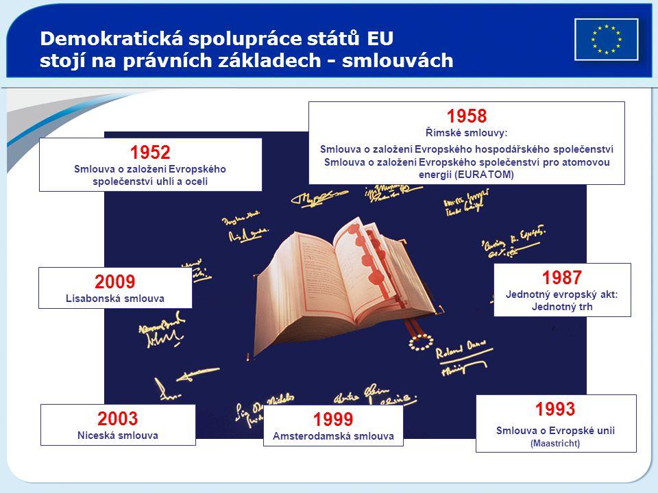 Demokratická spolupráce států EU stojí na právních základech - smlouvách 1952 Smlouva o založení Evropského společenství uhlí a oceli 1958 Římské smlo