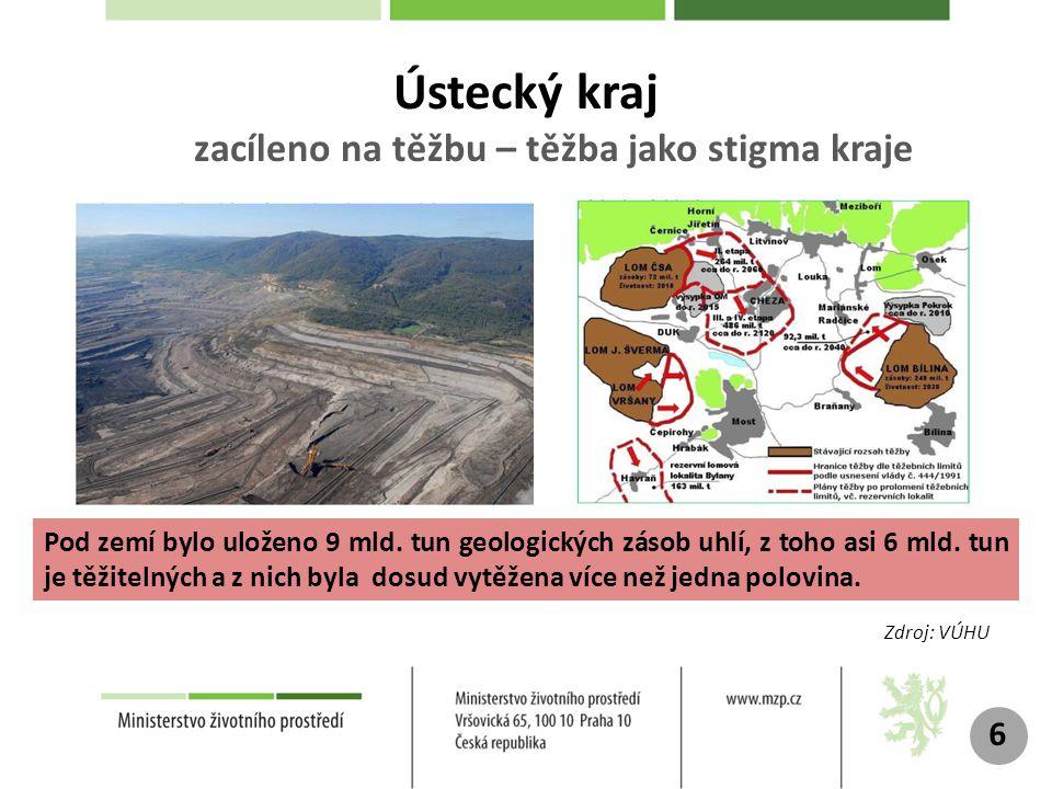 Ústecký kraj zacíleno na těžbu – těžba jako stigma kraje 6 Zdroj: VÚHU Pod zemí bylo uloženo 9 mld.