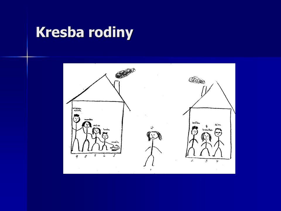Kresba začarované rodiny