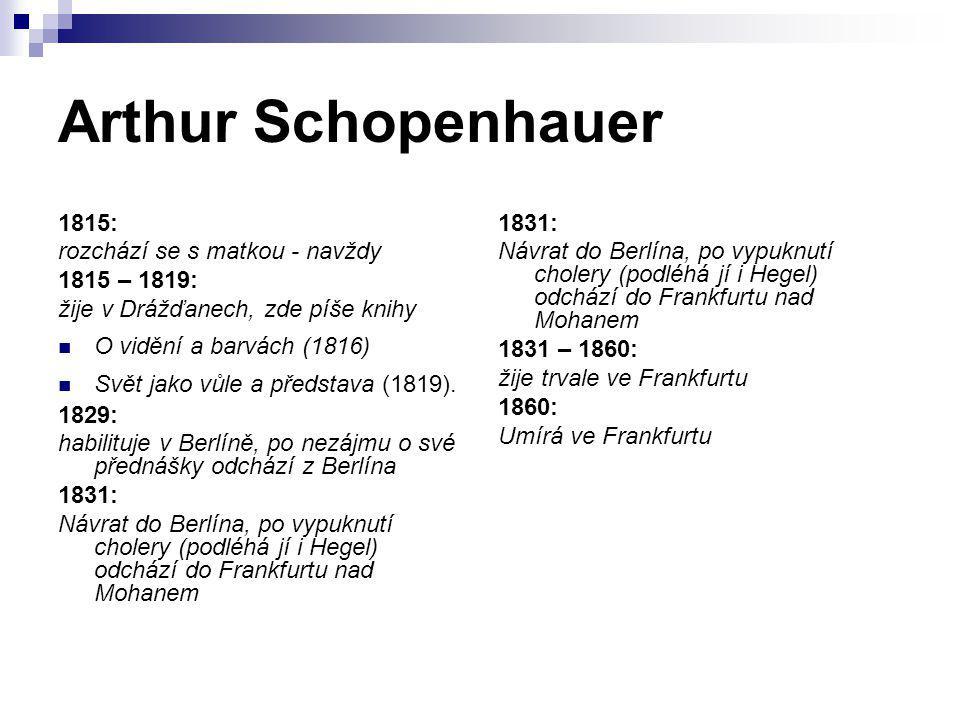 Arthur Schopenhauer 1815: rozchází se s matkou - navždy 1815 – 1819: žije v Drážďanech, zde píše knihy O vidění a barvách (1816) Svět jako vůle a před