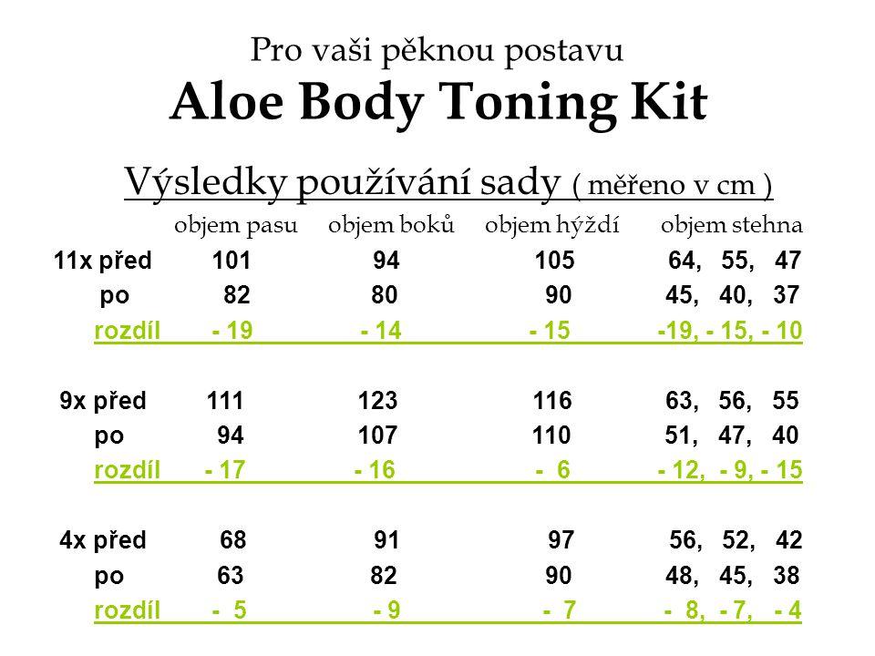 Pro vaši pěknou postavu Aloe Body Toning Kit Výsledky používání sady ( měřeno v cm ) objem pasu objem boků objem hýždí objem stehna 11x před 101 94 10