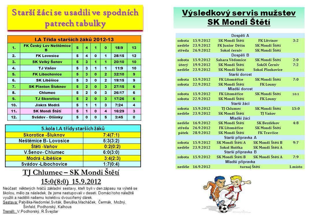Výsledkový servis mužstev SK Mondi Štětí Dospělí A sobota15.9.2012SK Mondi ŠtětíFK Litvínov3:2 neděle23.9.2012FK Junior DěčínSK Mondi Štětí středa26.9