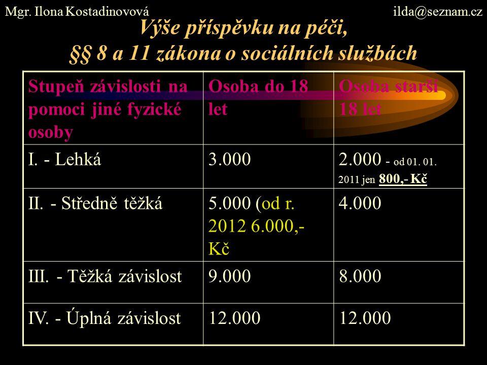 Výše příspěvku na péči, §§ 8 a 11 zákona o sociálních službách Mgr. Ilona Kostadinovová ilda@seznam.cz Stupeň závislosti na pomoci jiné fyzické osoby