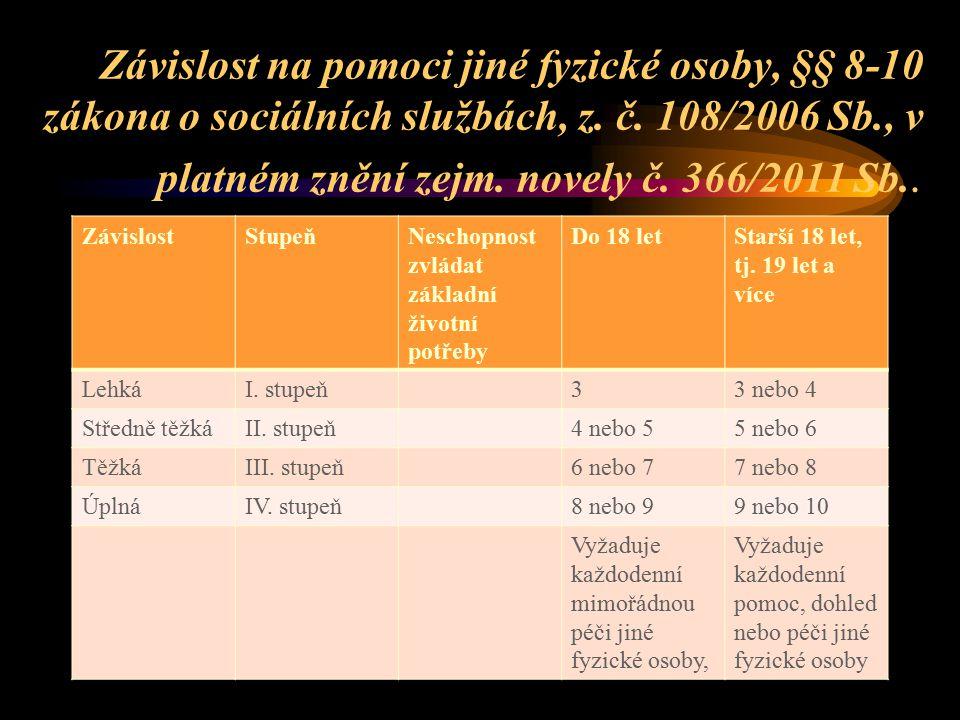 Závislost na pomoci jiné fyzické osoby, §§ 8-10 zákona o sociálních službách, z. č. 108/2006 Sb., v platném znění zejm. novely č. 366/2011 Sb.. Závisl