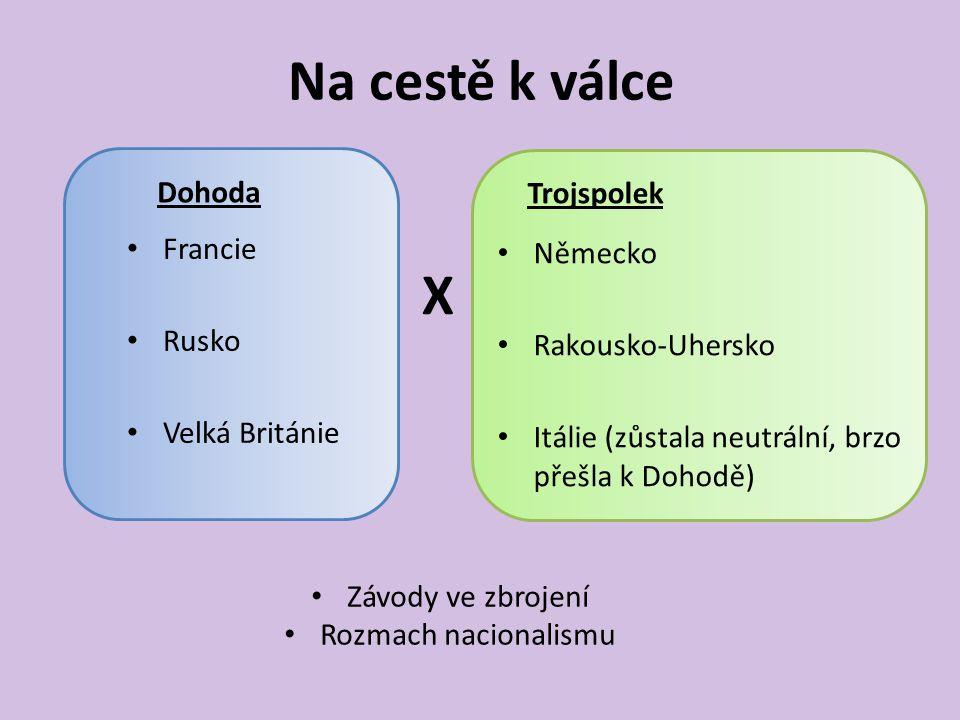 Na cestě k válce Dohoda Francie Rusko Velká Británie Trojspolek Německo Rakousko-Uhersko Itálie (zůstala neutrální, brzo přešla k Dohodě) Závody ve zb