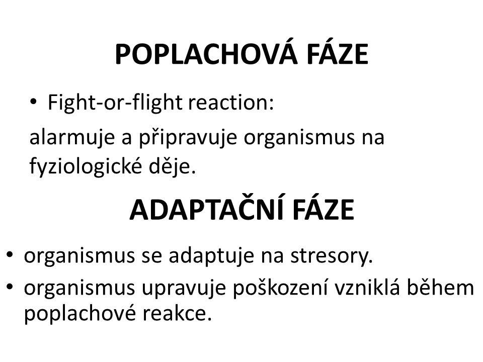 POPLACHOVÁ FÁZE Fight-or-flight reaction: alarmuje a připravuje organismus na fyziologické děje.