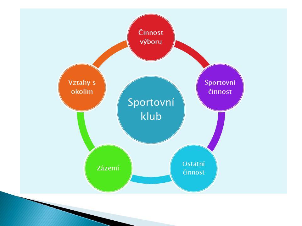 Sportovní klub Činnost výboru Sportovní činnost Ostatní činnost Zázemí Vztahy s okolím