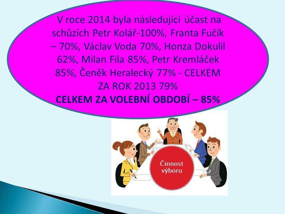V roce 2014 byla následující účast na schůzích Petr Kolář-100%, Franta Fučík – 70%, Václav Voda 70%, Honza Dokulil 62%, Milan Fila 85%, Petr Kremláček