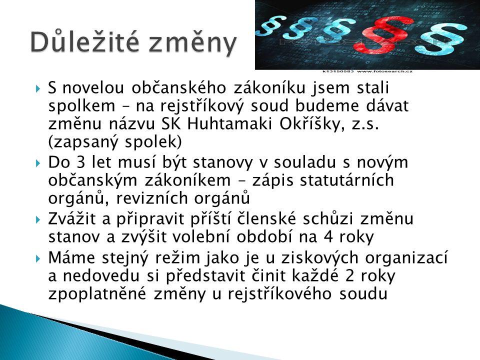  S novelou občanského zákoníku jsem stali spolkem – na rejstříkový soud budeme dávat změnu názvu SK Huhtamaki Okříšky, z.s. (zapsaný spolek)  Do 3 l