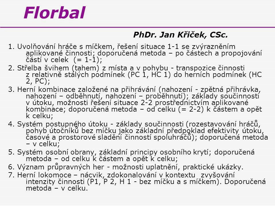 Doporučená literatura:  KYSEL, J.Florbal. Praha: Grada Publishing 2010.