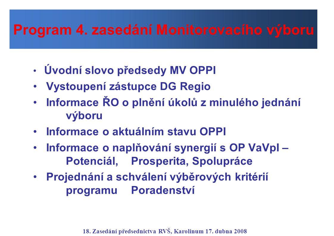 Úvodní slovo předsedy MV OPPI Vystoupení zástupce DG Regio Informace ŘO o plnění úkolů z minulého jednání výboru Informace o aktuálním stavu OPPI Informace o naplňování synergií s OP VaVpI – Potenciál, Prosperita, Spolupráce Projednání a schválení výběrových kritérií programu Poradenství 18.
