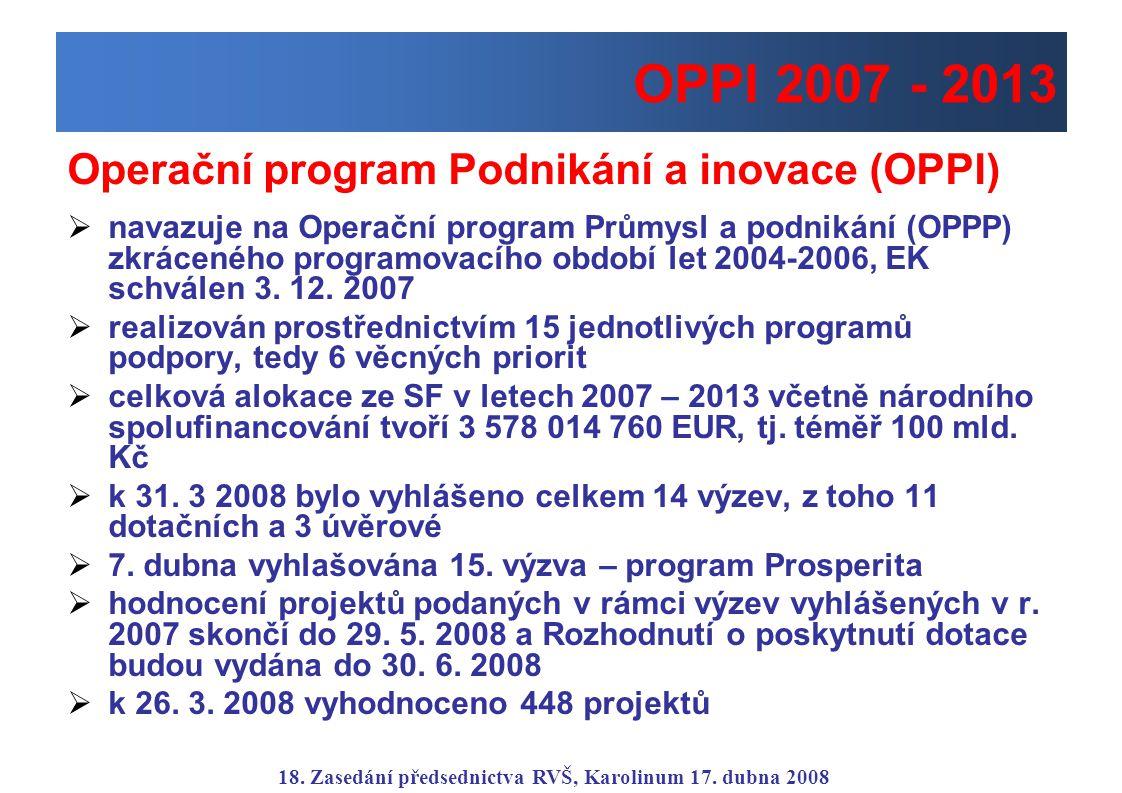 Připravované výzvy OPPI v roce 2008 Oblast podpory Pořadí výzvy ProgramObdobí vyhlášení Předpokládaná výše v mil.