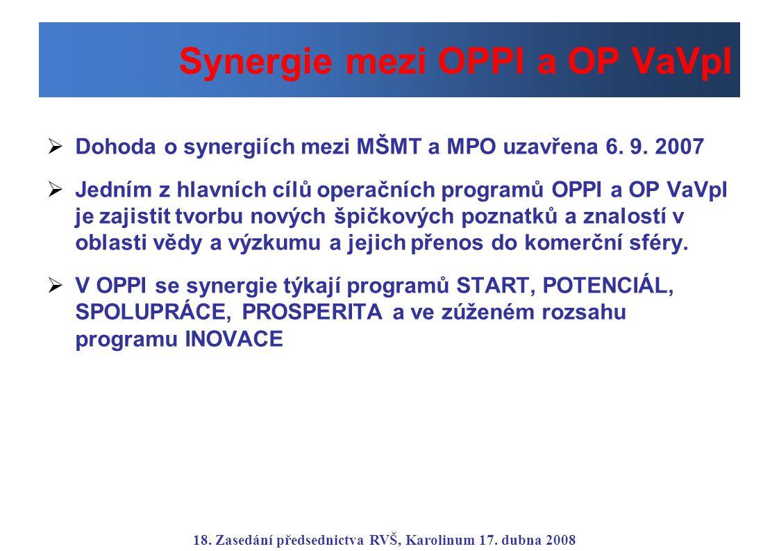 Synergie mezi OPPI a OP VaVpI  Dohoda o synergiích mezi MŠMT a MPO uzavřena 6. 9. 2007  Jedním z hlavních cílů operačních programů OPPI a OP VaVpI j