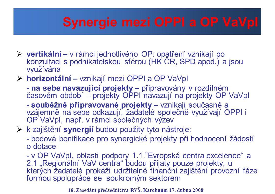 Synergie mezi OPPI a OP VaVpI  vertikální – v rámci jednotlivého OP: opatření vznikají po konzultaci s podnikatelskou sférou (HK ČR, SPD apod.) a jsou využívána  horizontální – vznikají mezi OPPI a OP VaVpI - na sebe navazující projekty – připravovány v rozdílném časovém období – projekty OPPI navazují na projekty OP VaVpI - souběžně připravované projekty – vznikají současně a vzájemně na sebe odkazují, žadatelé společně využívají OPPI i OP VaVpI, např.