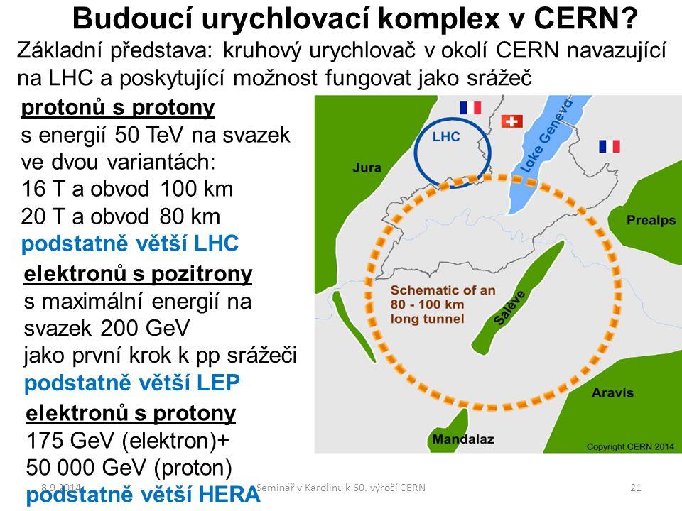 Budoucí urychlovací komplex v CERN.