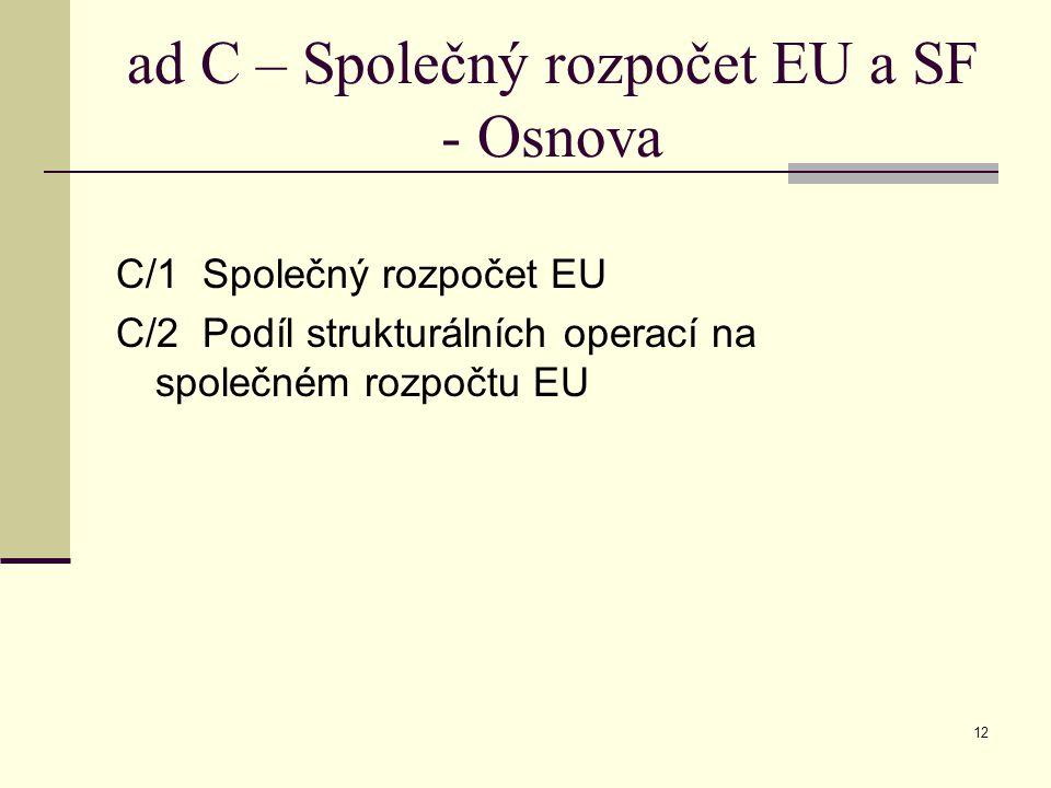 12 ad C – Společný rozpočet EU a SF - Osnova C/1 Společný rozpočet EU C/2 Podíl strukturálních operací na společném rozpočtu EU